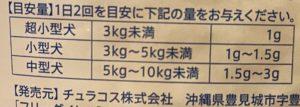 おくちとめんえき11kg以上に与える量は?