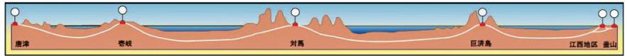 日韓トンネル断面図